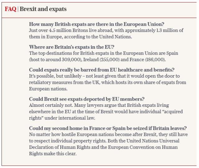 A post Brexit reciprocal expat policy is necessary for UK and EU citizens living, working, studying, or retired, that provides them with proper legal status across Europe. Image courtesy of The Telegraph.
