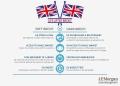Soft Brexit vs. Hard Brexit. Image courtesy of J.P. Morgan Asset Management.