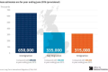 Immigration to the UK for year ending June 2016. Image courtesy of the Office for National Statistics.