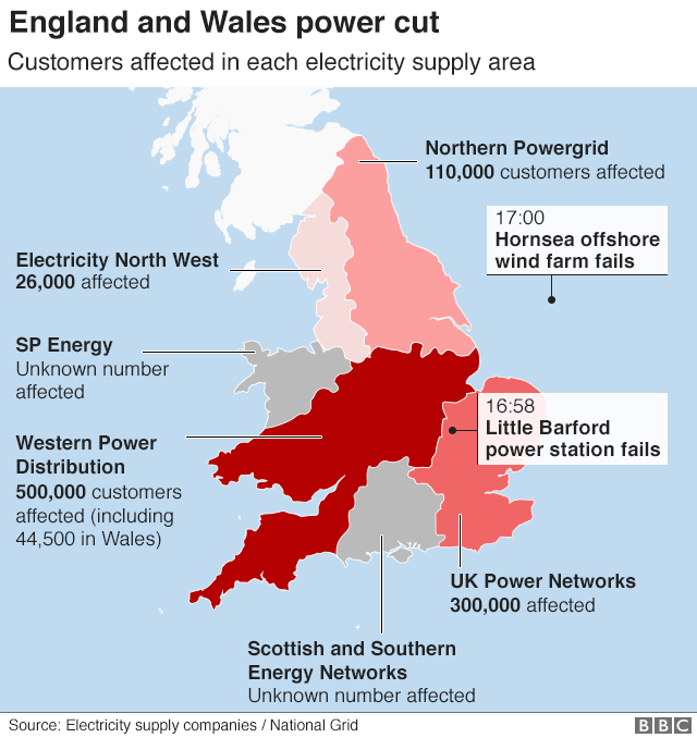 UK power cut - National Grid promises to learn lessons from blackout