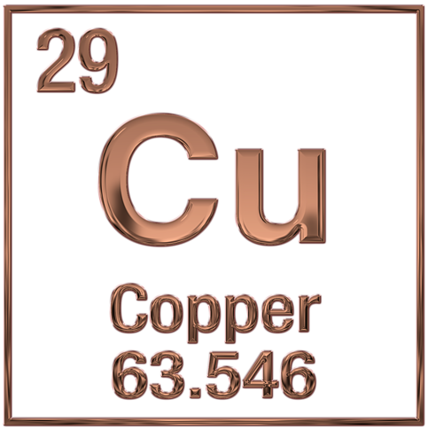 Copper symbol courtesy of Serge Averbukh